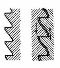 Thread Angle Wikivisually