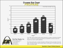 Gas Cylinder Size Chart Tank Measurements Chart Underground Oil Tank Measurement Chart