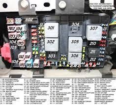 1996 Ford F450 Fuse Box Diagram F250 Fuse Box Diagram