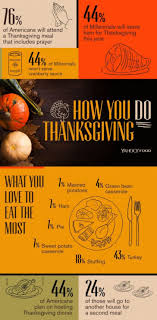 thanksgiving fantastic what is thanksgiving classic medium size of thanksgiving best facts aboutiving ideas fascinating turkey what is date