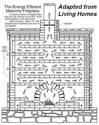 diagram of masonry fireplace baffle layout