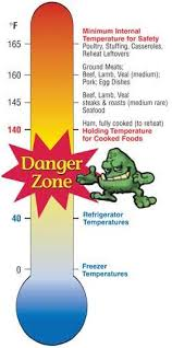 Temperature Danger Zone Chart Safely Setting Up Cold Food Storage Leadership In The
