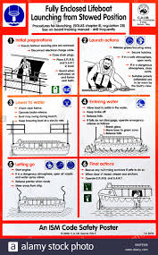 On Stock Photo Instruction Poster With Manual Lifeboat About Board Alamy 29844287 - Evacuation Of