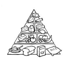 Small Picture Awesome in addition to Stunning Food Pyramid Coloring Page