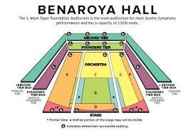 Seating Sections 2500 Seat Auditorium Potentials