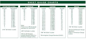 Standard Wire Gauge Chart 11 Sheet Steel Gauge Chart Chart Paketsusudomba Co Steel