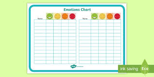 A3 Emotions Class Behaviour Chart Emotion Feelings Behave