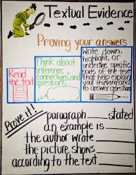 Text Based Evidence Anchor Chart Related Keywords