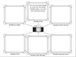 Rainsford Zaroff Venn Diagram Short Story Unit