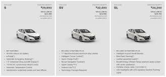 2018 nissan leaf price.  nissan you have to pay another 5000 for similar features on the model 3  bringing its preincentives price 40000 or even 45000 if you get premium  with 2018 nissan leaf