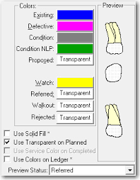 Eaglesoft Quick Charting Chart Preferences
