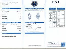 Gsi Diamond Grading Chart Gia Vs Egl Diamond Certification Which Is The Best