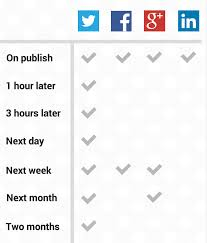 week time schedule template 15 new social media templates to save you even more time