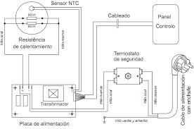 Como Instalar Termo Electrico Horizontal Top Comprar Termo Como Instalar Termo Electrico Horizontal