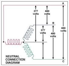 480v 3 phase transformer wiring diagram images wiring diagram phase electrical wiring diagram as well 277 480 volt 3
