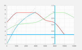 How To Hide Kendo Jquery Chart Value Axis Unit Labels