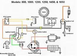 ignition switch wiring diagram cub cadet hd images ignition switch wiring diagram cub cadet images