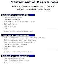 Cash Flow Statement Template Excel Unique Analysis Report