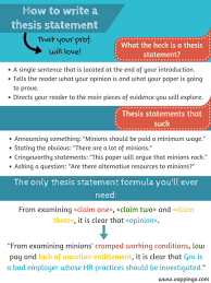 how to write a thesis statement fill in the blank formula thesis statement formula poster how to write a thesis statement