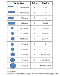 wedding table size chart. how many people will fit at a table? wedding table size chart e