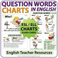 Esl Parts Of Speech Chart Learn The Parts Of Speech