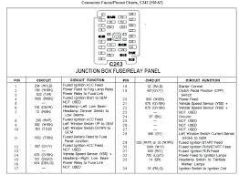2004 f150 46 fuse box ford f diagram final imagine like 150 wiring 2004 f150 fuse box problems 2004 f150 lariat fuse box ford f ignition diagram free download wiring 150 under dash illustration 2004 f150 fuse box