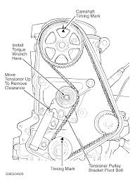 Dodge neon engine diagram diymid 1998 plymouth neon engine diagram at ww11 freeautoresponder