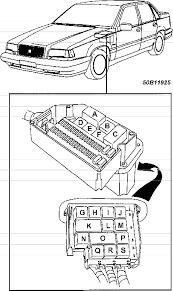 volvo 850 fuses & circuit breakers service manual volvotips volvo 850 fuse box location volvo 850 relay relays location identification layout service repair manual