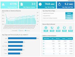 Google Analytics Dashboards Explore Custom Templates