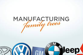 Car Company Ownership Chart Car Manufacturer Family Tree Which Carmaker Owns Which Car