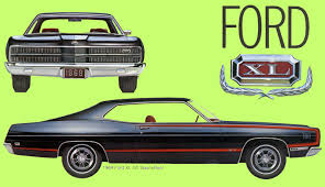 Image result for 1969 ford galaxie 500