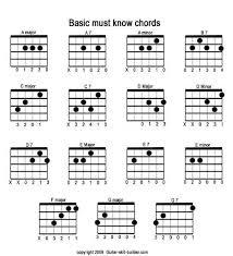 Printable Guitar Chords Chart Pdf 39 Cogent Guitar Chard Chart
