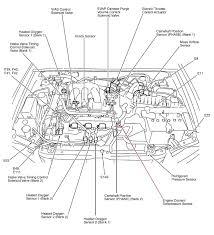 kia 2 4l wiring diagram solution of your wiring diagram guide • chevy 2 4l engine diagram auto electrical wiring diagram rh glacier gq kia automotive wiring diagrams 2007 kia spectra wiring diagram
