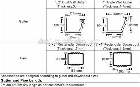 Roof Drain Pipe Sizing Chart Roof Drains Sizing