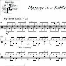 drum sheet take it easy eagles drum sheet music eagles drumsheetmusic