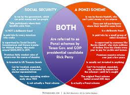 Mlk Vs Malcolm X Venn Diagram The Urban Politico Social Security Is It A Ponzi Scheme