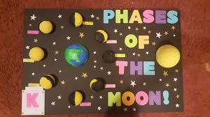 Phases Of The Moon Chart For Kids Phases Of The Moon Project Moon Phase Project Moon