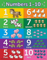 Amazon Com 10 Educational Wall Posters For Toddlers Abc
