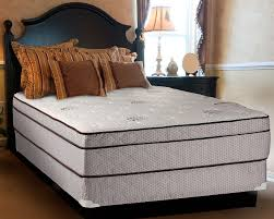 Best Mattress For Couples Best Mattresses Reviews 2017 Ultimate Buying Guide