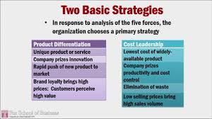 Strategy Balanced Scorecard Strategic Profitability Analysis