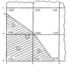 Лабораторная работа Основы геодезии Решение геодезических  Рисунок 34