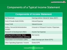 Components Of An Income Statement Components of a Typical Income Statement YouTube 2