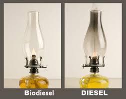 Backyard Biodiesel