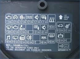 mitsubishi lancer fuse box diagram ~ wiring diagram portal ~ \u2022 94 mitsubishi 3000gt fuse box diagram 2009 mitsubishi galant fuse box wire center u2022 rh girislink co mitsubishi lancer fuse box diagram