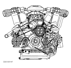 2001 bmw 740i diagram great engine wiring diagram schematic • 2001 bmw 740i serpentine belt routing and timing belt diagrams rh 2carpros com 2001 bmw 740il vacuum diagram 2001 bmw 740i fuse box diagram