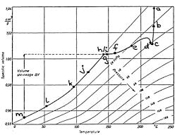 Heat Treat Shrinkage Chart Tangram Technology Ltd Polymer Shrinkage In Plastics