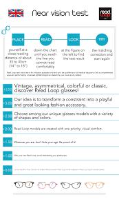 Presbyopia Test Chart All About Presbyopia Read Loop