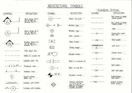 drawing furniture plans. Furniture Symbols For Floor Plans Pdf New Lighting Drawing  Democraciaejustica Of Drawing Furniture Plans