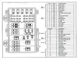 2011 ford ranger wiring diagrams s radio diagram ac fuse full size of 2011 ford ranger ac wiring diagram radio fuse box trailer lights data diagrams