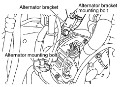 charging car wiring diagram 2007 nissan murano wiring diagram and electrical system troubleshooting